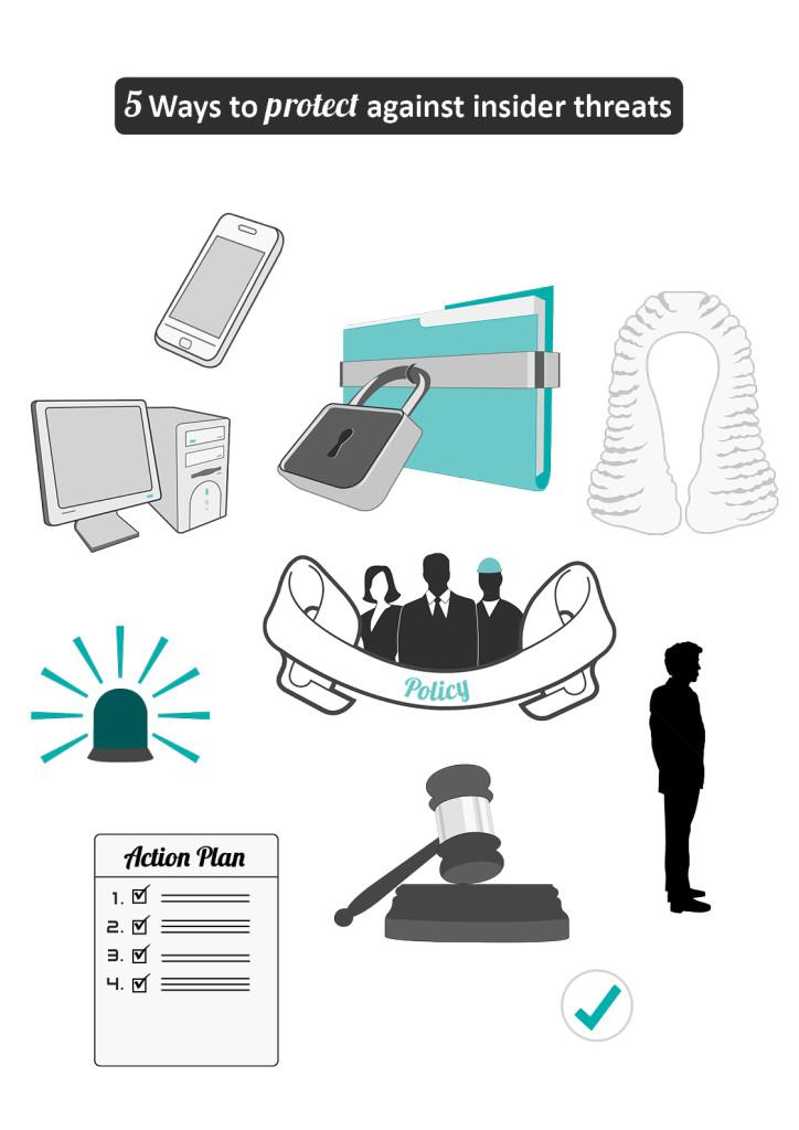 Infographics components